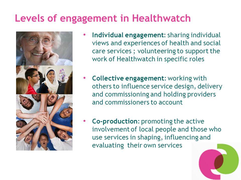 Healthwatch key roles: representation & collaboration 1.