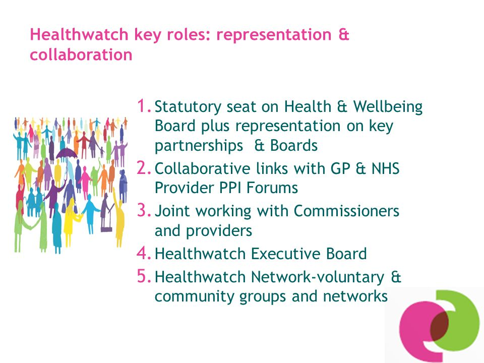 Healthwatch key roles : Information and Signposting Providing information and signposting about health and care services to support local people to make informed choices and Signposting them if they wish to complain –or get support to complain- about these services Some capacity to offer specialist 1-1 casework through partners BUT does not investigate individual complaints or advocate on behalf of individuals