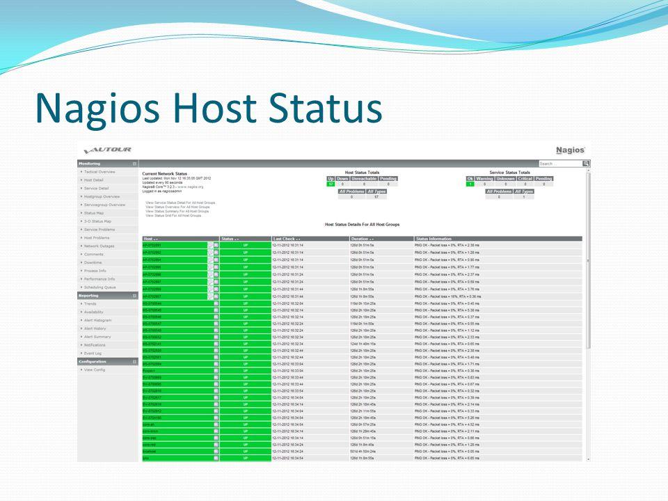 Nagios Host Status