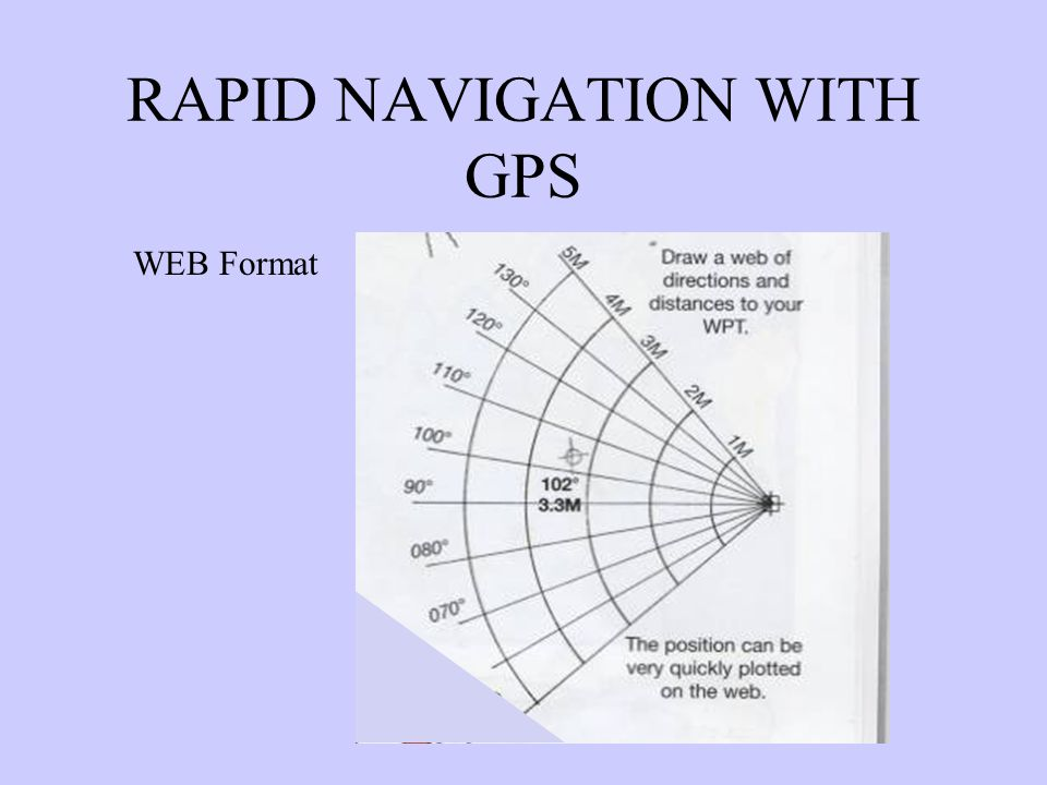 RAPID NAVIGATION WITH GPS The LADDER format.
