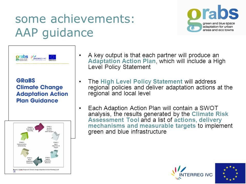 some achievements: AAP guidance A key output is that each partner will produce an Adaptation Action Plan, which will include a High Level Policy Statement The High Level Policy Statement will address regional policies and deliver adaptation actions at the regional and local level Each Adaption Action Plan will contain a SWOT analysis, the results generated by the Climate Risk Assessment Tool and a list of actions, delivery mechanisms and measurable targets to implement green and blue infrastructure