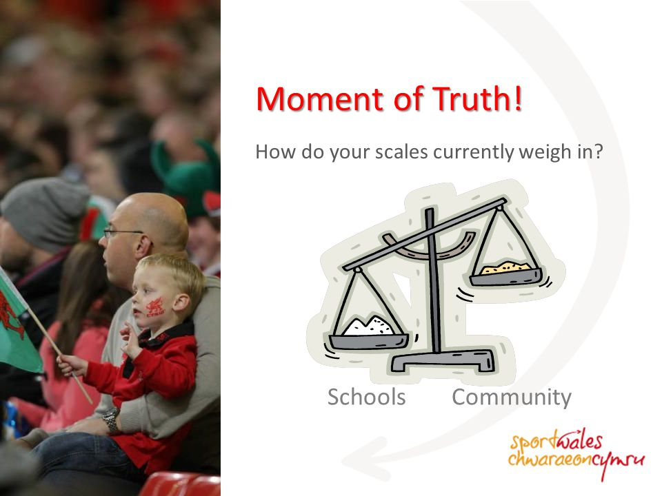 Community How do your scales currently weigh in Moment of Truth! Schools
