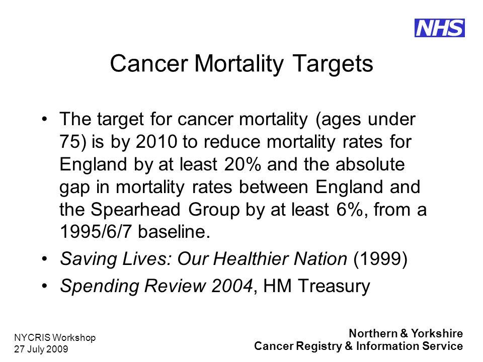 Northern & Yorkshire Cancer Registry & Information Service NHS NYCRIS Workshop 27 July 2009