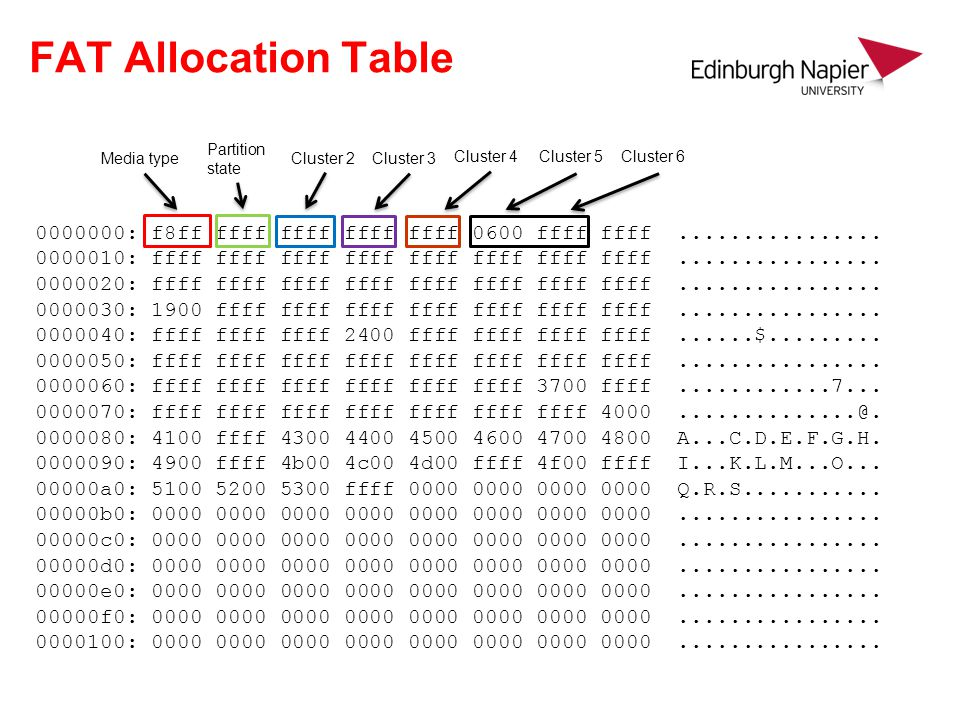 FAT Allocation Table 0000000: f8ff ffff ffff ffff ffff 0600 ffff ffff................ 0000010: ffff ffff ffff ffff ffff ffff ffff ffff................
