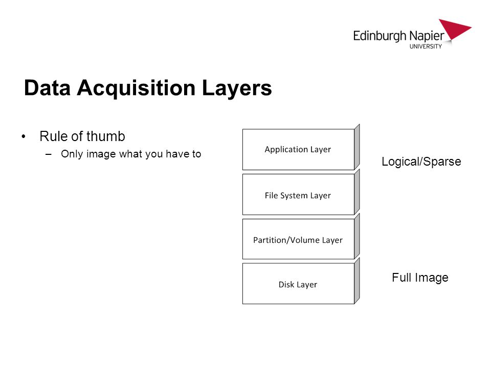 Data Acquisition Layers Rule of thumb –Only image what you have to Full Image Logical/Sparse