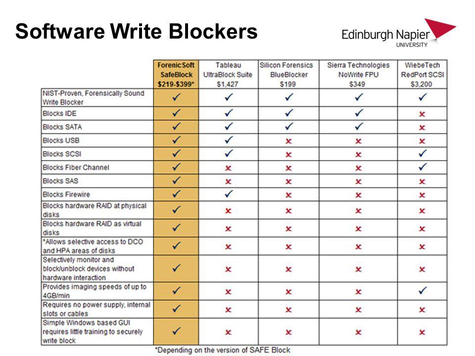 Software Write Blockers