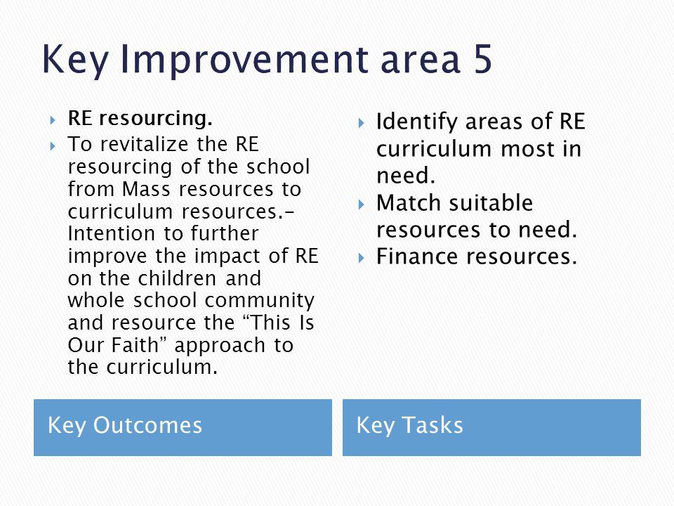 Key OutcomesKey Tasks  RE resourcing.