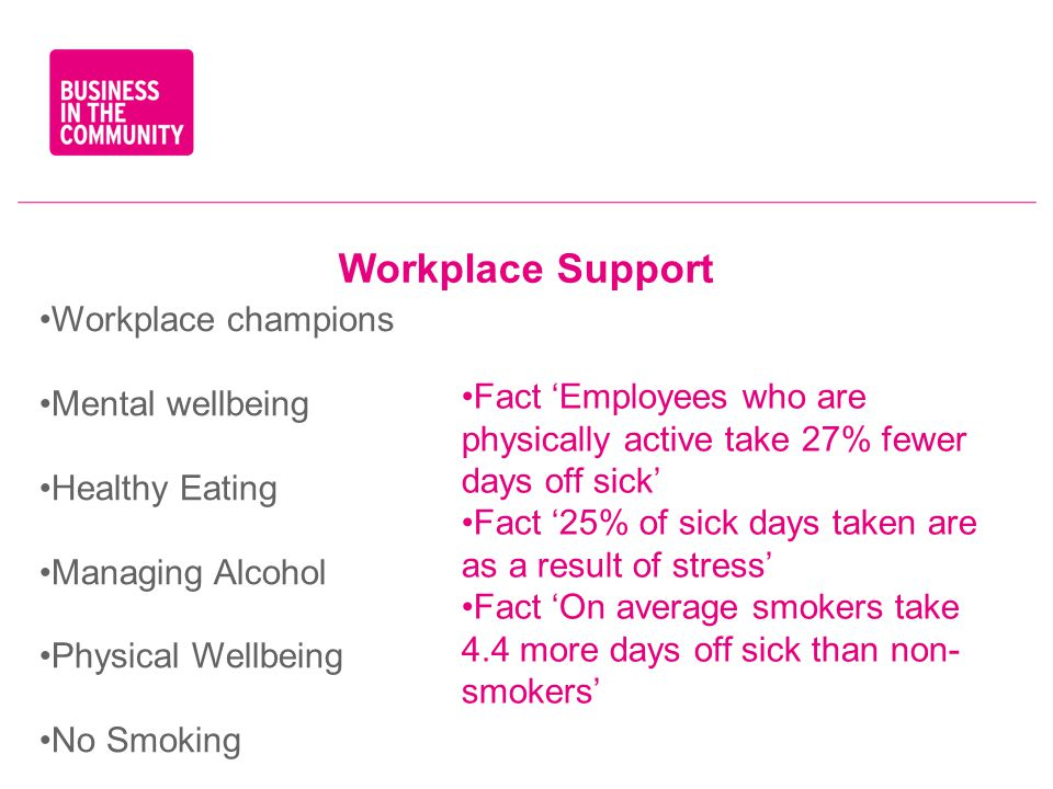 Workplace Support Workplace champions Mental wellbeing Healthy Eating Managing Alcohol Physical Wellbeing No Smoking Fact 'Employees who are physicall