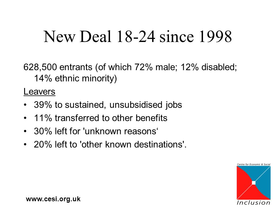 www.cesi.org.uk New Deal 18-24 since 1998 628,500 entrants (of which 72% male; 12% disabled; 14% ethnic minority) Leavers 39% to sustained, unsubsidised jobs 11% transferred to other benefits 30% left for unknown reasons' 20% left to other known destinations .