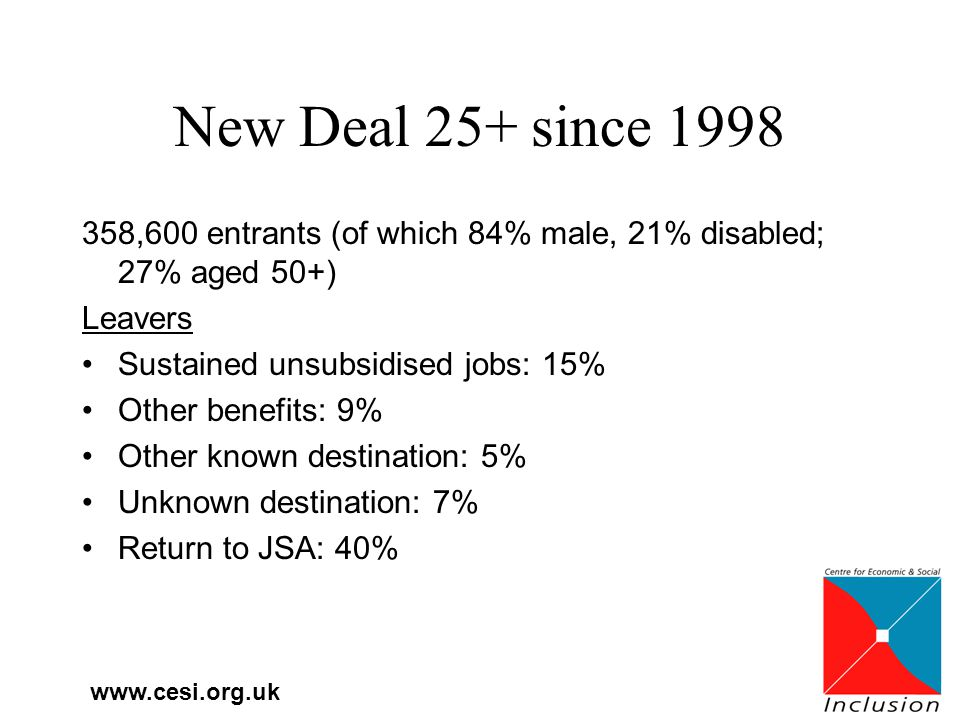 www.cesi.org.uk New Deal 25+ since 1998 358,600 entrants (of which 84% male, 21% disabled; 27% aged 50+) Leavers Sustained unsubsidised jobs: 15% Other benefits: 9% Other known destination: 5% Unknown destination: 7% Return to JSA: 40%
