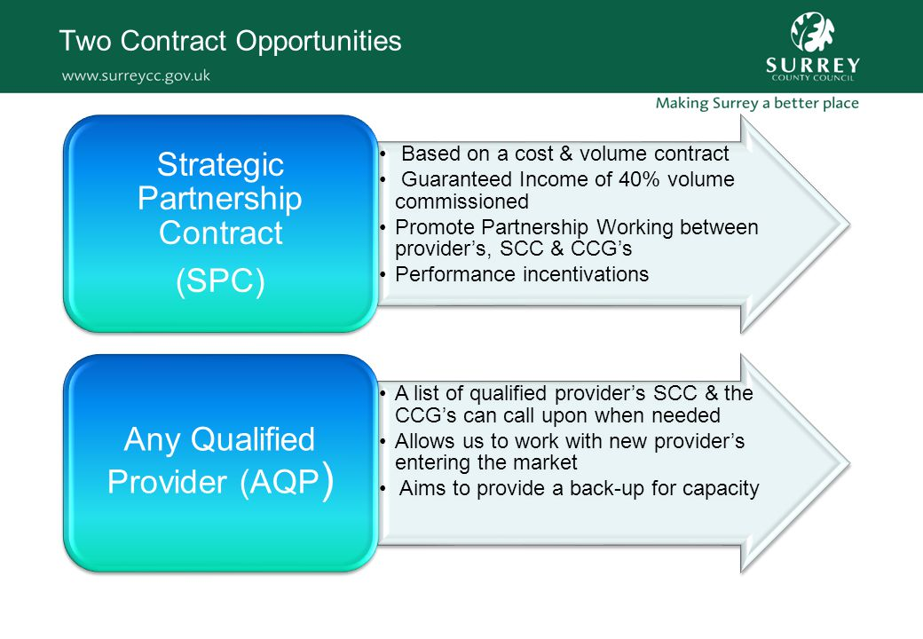 Two Contract Opportunities Based on a cost & volume contract Guaranteed Income of 40% volume commissioned Promote Partnership Working between provider's, SCC & CCG's Performance incentivations Strategic Partnership Contract (SPC) A list of qualified provider's SCC & the CCG's can call upon when needed Allows us to work with new provider's entering the market Aims to provide a back-up for capacity Any Qualified Provider (AQP )