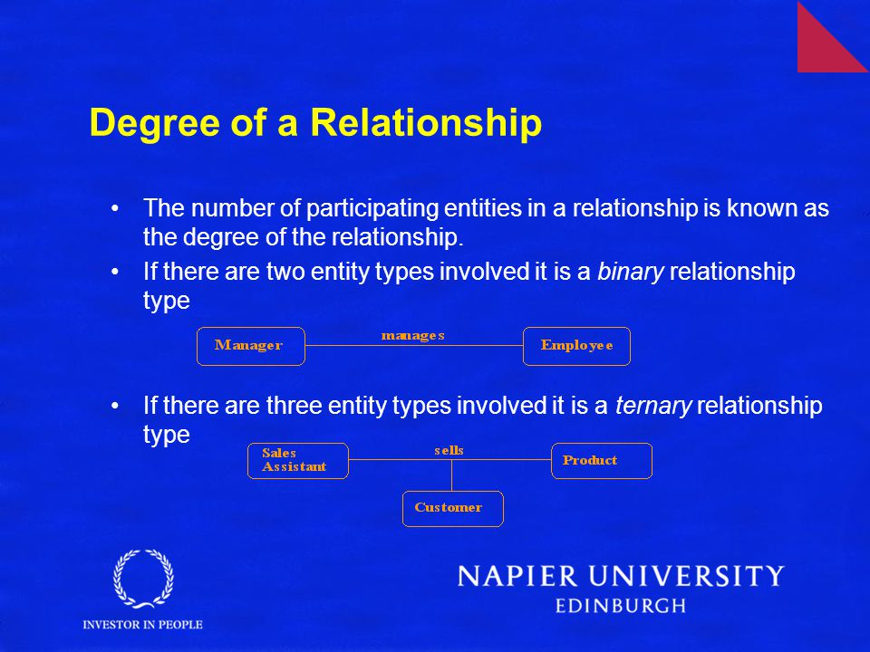 Degree of a Relationship The number of participating entities in a relationship is known as the degree of the relationship.