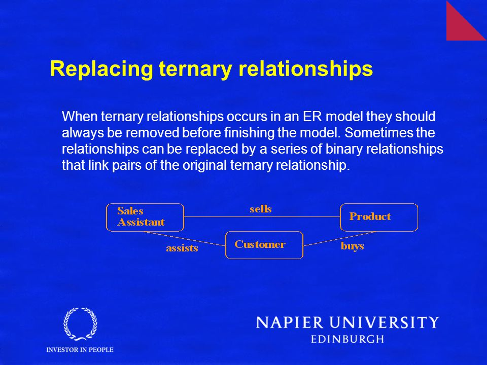 Replacing ternary relationships When ternary relationships occurs in an ER model they should always be removed before finishing the model.