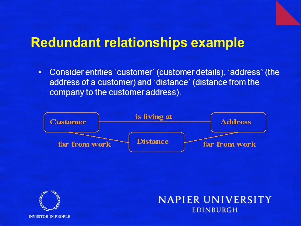 Redundant relationships example Consider entities ' customer ' (customer details), ' address ' (the address of a customer) and ' distance ' (distance from the company to the customer address).