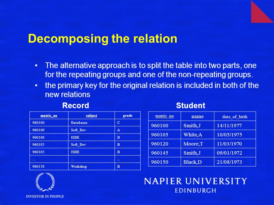 Decomposing the relation The alternative approach is to split the table into two parts, one for the repeating groups and one of the non-repeating groups.