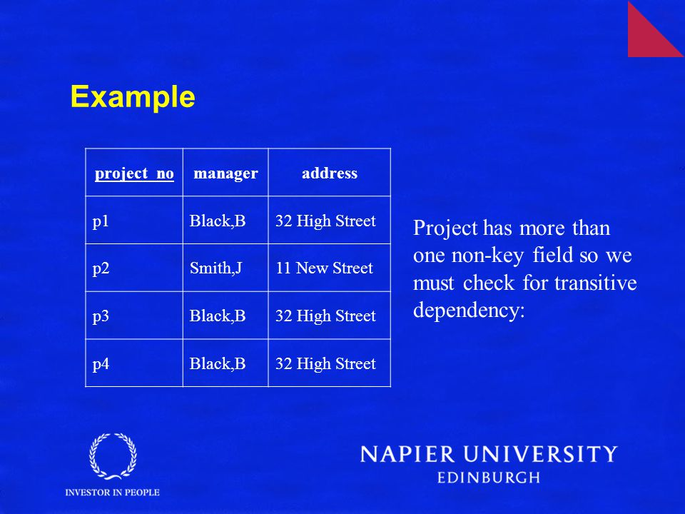 Example project_nomanageraddress Project has more than one non-key field so we must check for transitive dependency: p1Black,B32 High Street p2Smith,J