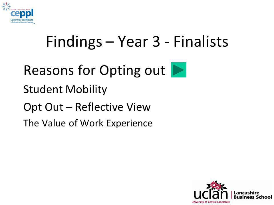 Findings – Year 3 - Finalists Reasons for Opting out Student Mobility Opt Out – Reflective View The Value of Work Experience