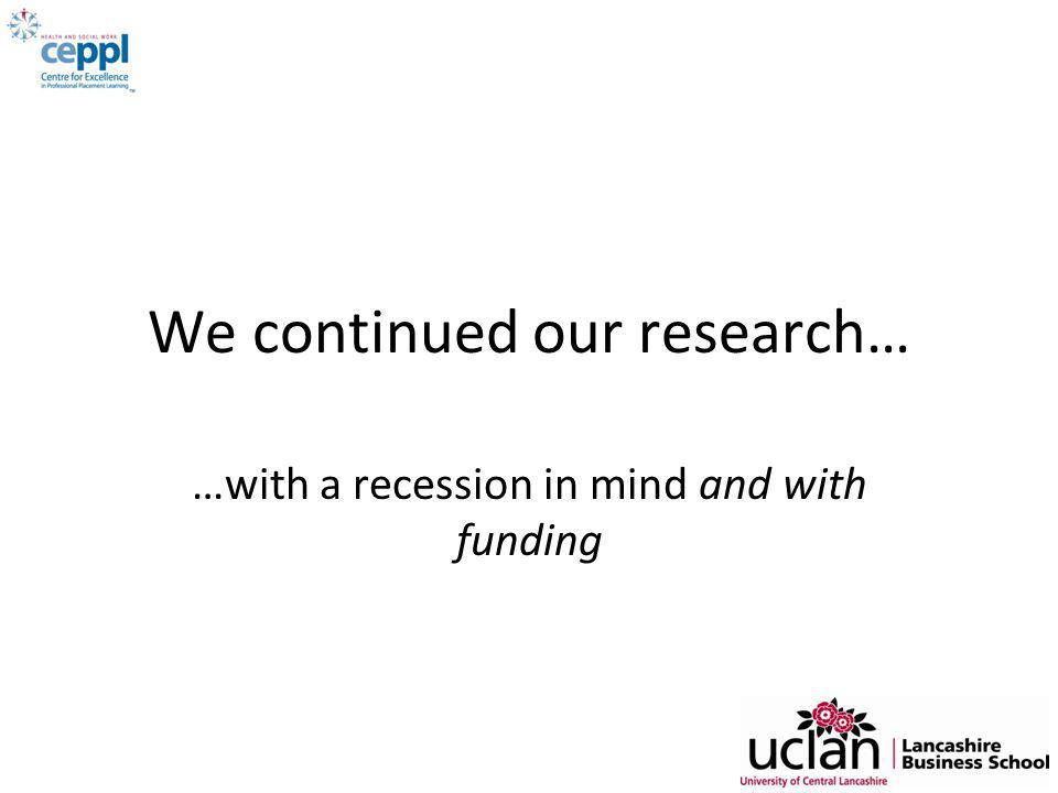 We continued our research… …with a recession in mind and with funding