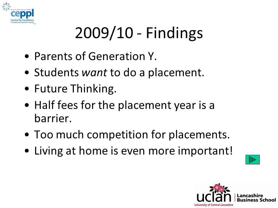 2009/10 - Findings Parents of Generation Y. Students want to do a placement.