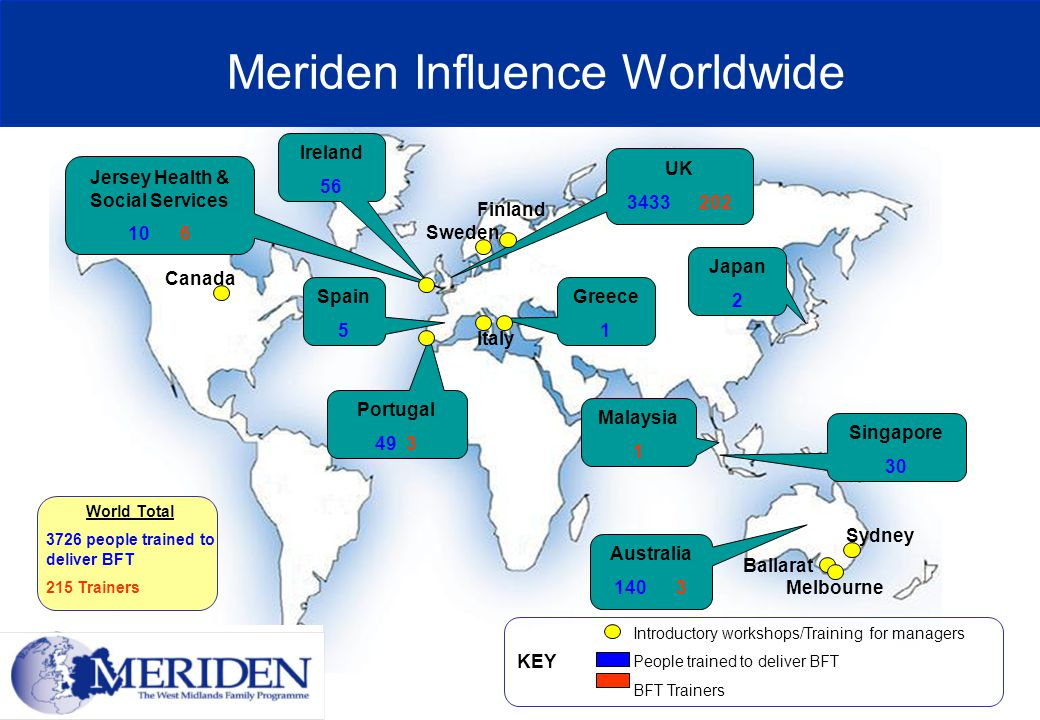 Meriden Influence Worldwide Portugal 49 3 Australia 140 3 UK 3433 202 Ireland 56 Jersey Health & Social Services 10 6 Canada Italy Sweden Finland Sydney Melbourne Ballarat Malaysia 1 Spain 5 Greece 1 Singapore 30 Japan 2 Meriden Influence Worldwide Introductory workshops/Training for managers People trained to deliver BFT BFT Trainers KEY World Total 3726 people trained to deliver BFT 215 Trainers