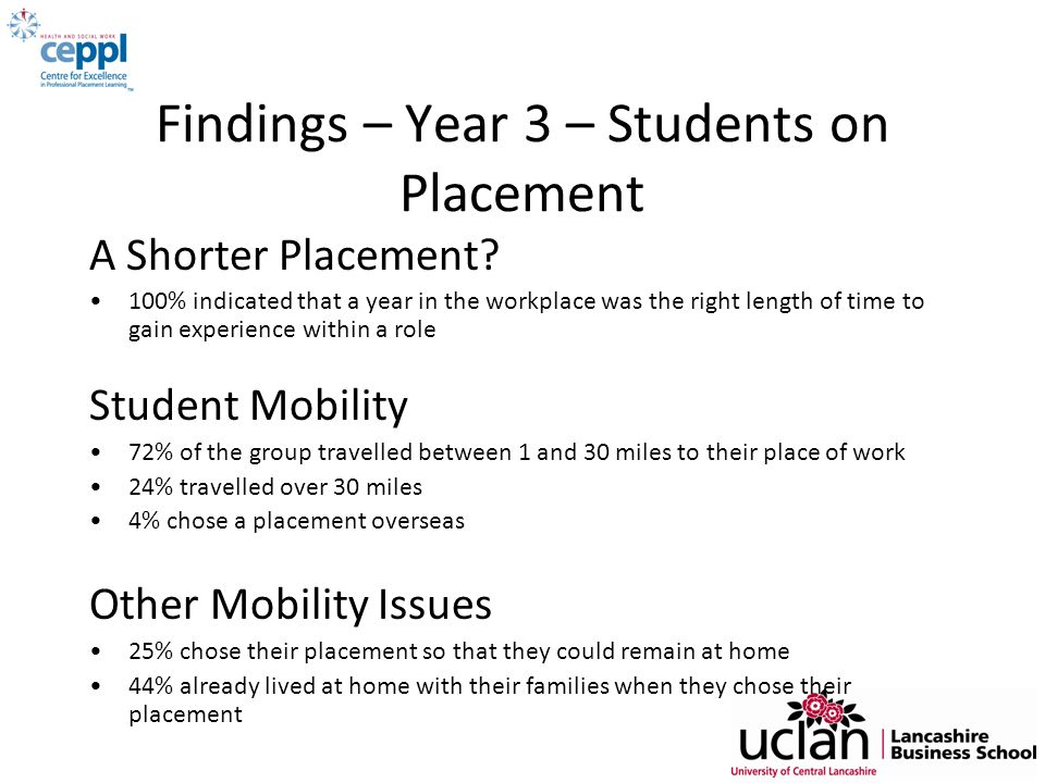 Findings – Year 3 – Students on Placement A Shorter Placement? 100% indicated that a year in the workplace was the right length of time to gain experi