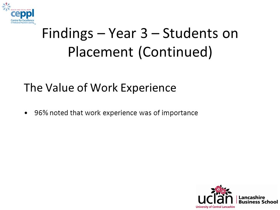 Findings – Year 3 – Students on Placement (Continued) The Value of Work Experience 96% noted that work experience was of importance