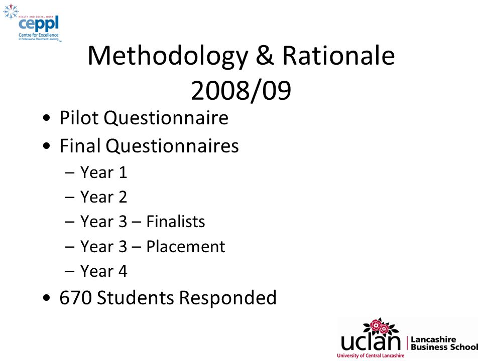 Methodology & Rationale 2008/09 Pilot Questionnaire Final Questionnaires –Year 1 –Year 2 –Year 3 – Finalists –Year 3 – Placement –Year 4 670 Students