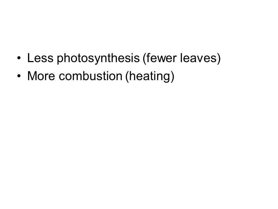 Less photosynthesis (fewer leaves) More combustion (heating)