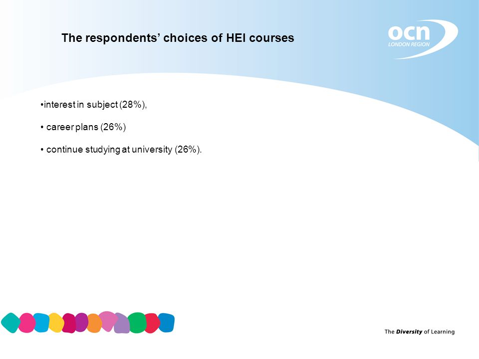 The respondents' choices of HEI courses interest in subject (28%), career plans (26%) continue studying at university (26%).