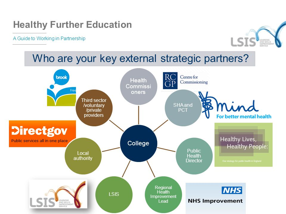 Healthy Further Education A Guide to Working in Partnership Who are your key external strategic partners? College Health Commissi oners SHA and PCT Pu