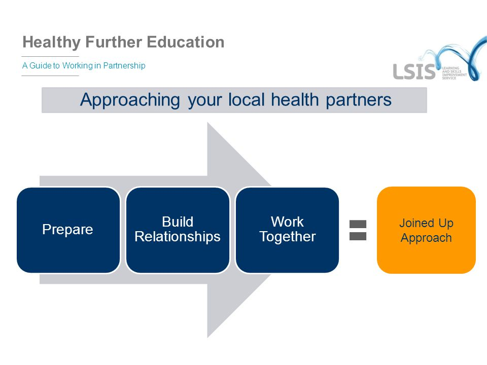 Healthy Further Education A Guide to Working in Partnership Approaching your local health partners Prepare Build Relationships Work Together Joined Up Approach