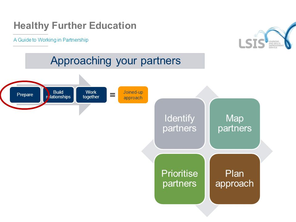 Healthy Further Education A Guide to Working in Partnership Approaching your partners Joined-up approach Identify partners Map partners Prioritise par
