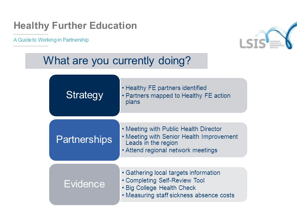 Healthy Further Education A Guide to Working in Partnership What are you currently doing.
