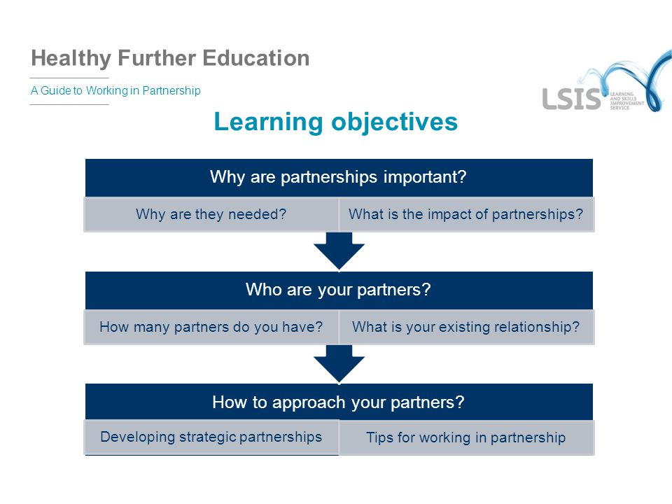 Healthy Further Education A Guide to Working in Partnership Learning objectives How to approach your partners? Developing strategic partnerships Tips