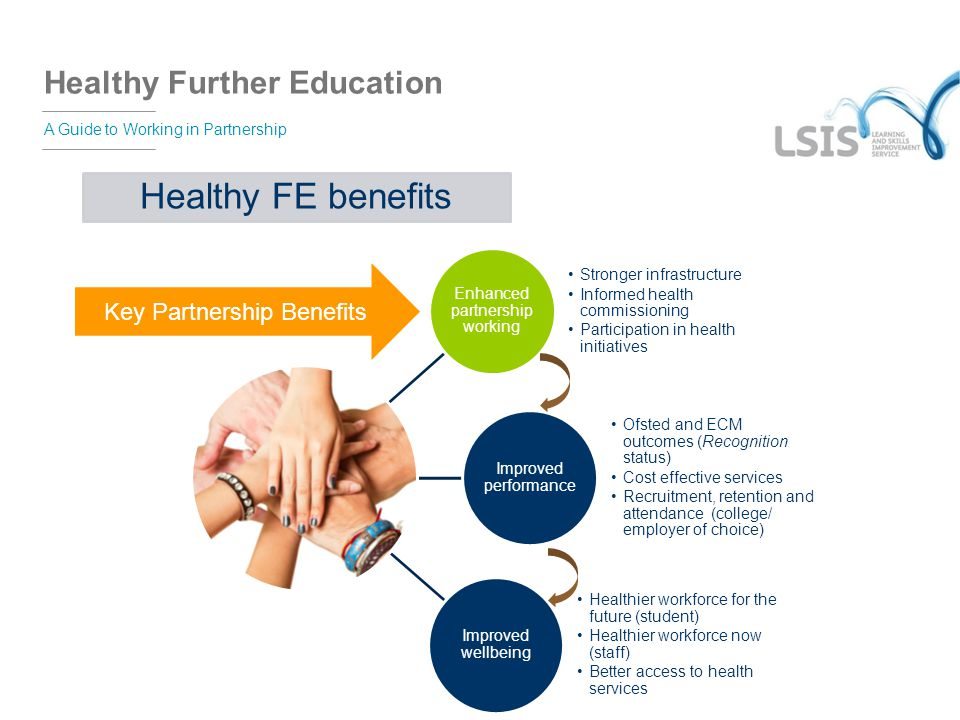 Healthy Further Education A Guide to Working in Partnership Healthy FE benefits Enhanced partnership working Stronger infrastructure Informed health commissioning Participation in health initiatives Improved performance Ofsted and ECM outcomes (Recognition status) Cost effective services Recruitment, retention and attendance (college/ employer of choice) Improved wellbeing Healthier workforce for the future (student) Healthier workforce now (staff) Better access to health services Key Partnership Benefits
