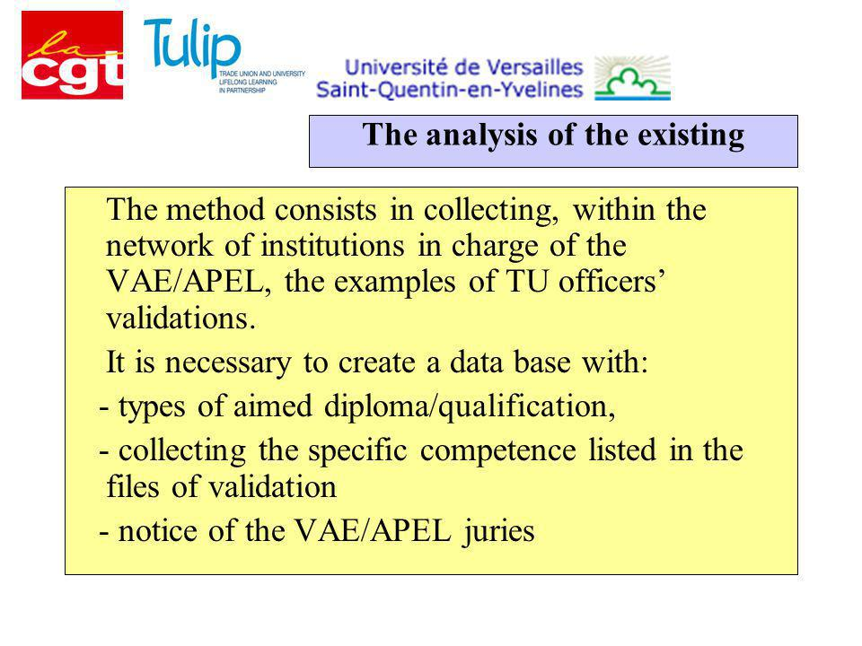 The analysis of the existing The method consists in collecting, within the network of institutions in charge of the VAE/APEL, the examples of TU officers' validations.