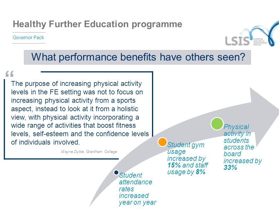 """Healthy Further Education programme Governor Pack What performance benefits have others seen? """" The purpose of increasing physical activity levels in"""