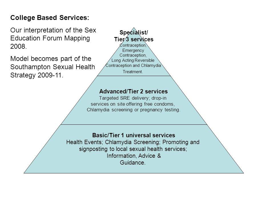 Specialist/ Tier 3 services Contraception, Emergency Contraception, Long Acting Reversible Contraception and Chlamydia Treatment. Advanced/Tier 2 serv