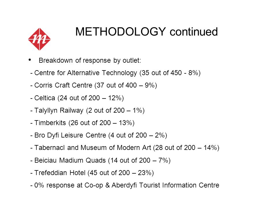 METHODOLOGY continued Breakdown of response by outlet: - Centre for Alternative Technology (35 out of 450 - 8%) - Corris Craft Centre (37 out of 400 –