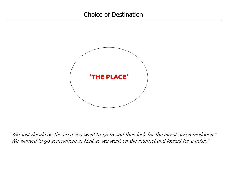 Choice of Destination 'THE PLACE' You just decide on the area you want to go to and then look for the nicest accommodation. We wanted to go somewhere in Kent so we went on the internet and looked for a hotel.