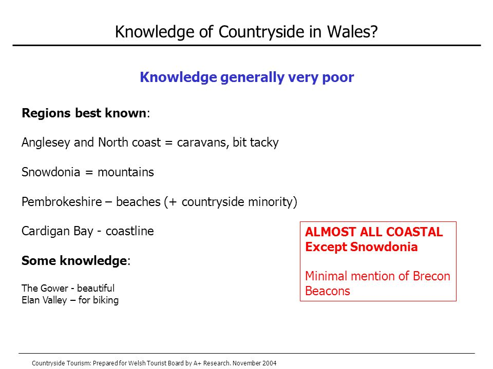 Knowledge of Countryside in Wales.
