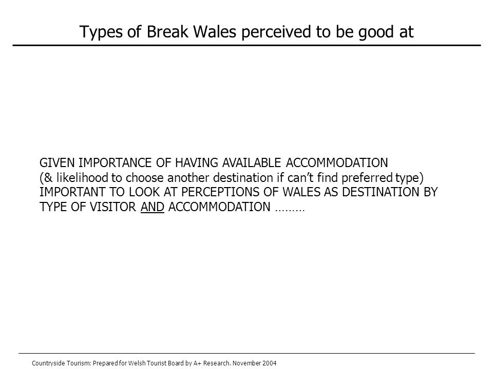Types of Break Wales perceived to be good at GIVEN IMPORTANCE OF HAVING AVAILABLE ACCOMMODATION (& likelihood to choose another destination if can't find preferred type) IMPORTANT TO LOOK AT PERCEPTIONS OF WALES AS DESTINATION BY TYPE OF VISITOR AND ACCOMMODATION ……… Countryside Tourism: Prepared for Welsh Tourist Board by A+ Research.
