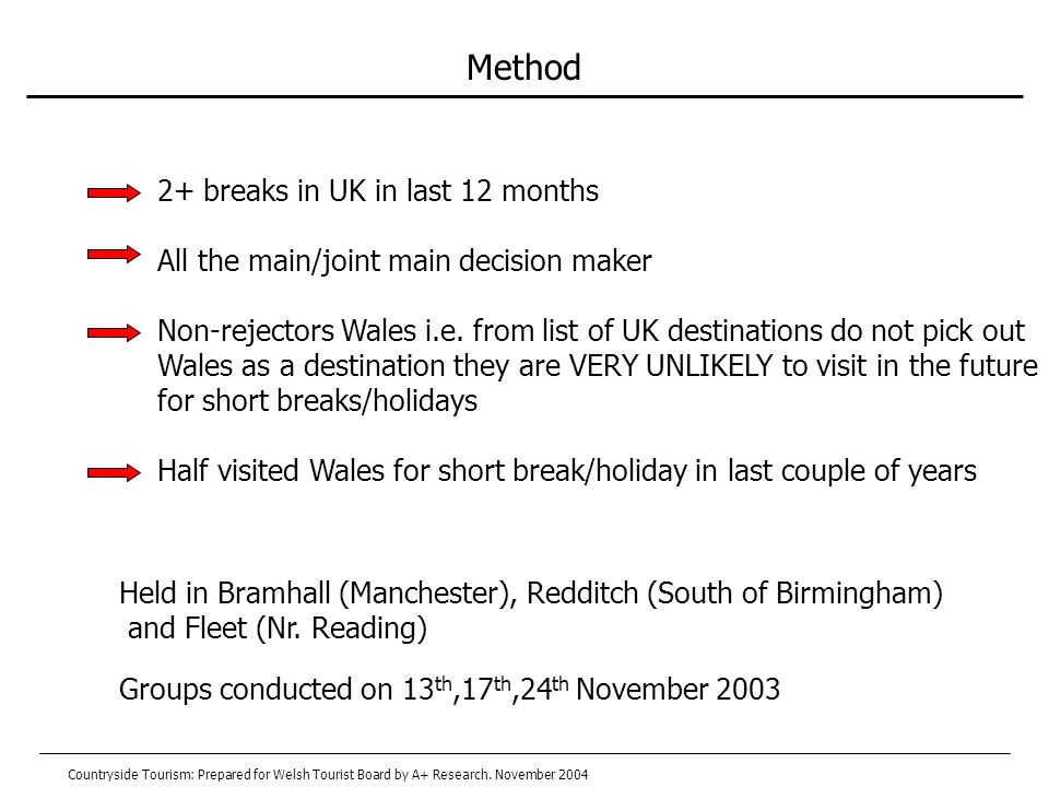 Method Groups conducted on 13 th,17 th,24 th November 2003 Held in Bramhall (Manchester), Redditch (South of Birmingham) and Fleet (Nr.