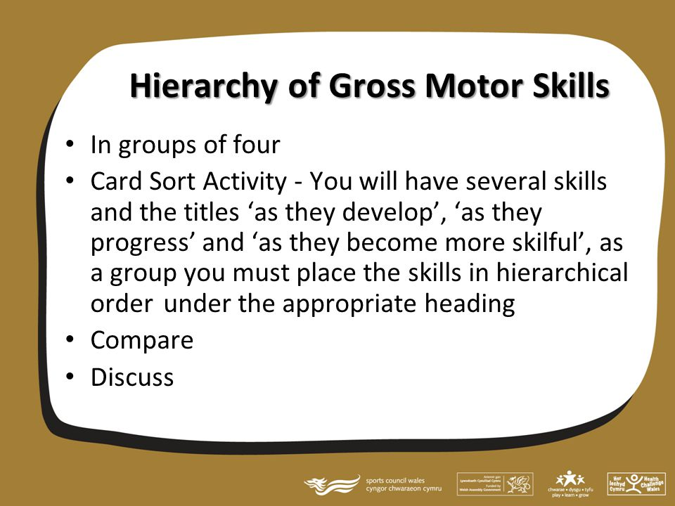 Hierarchy of Gross Motor Skills In groups of four Card Sort Activity - You will have several skills and the titles 'as they develop', 'as they progres