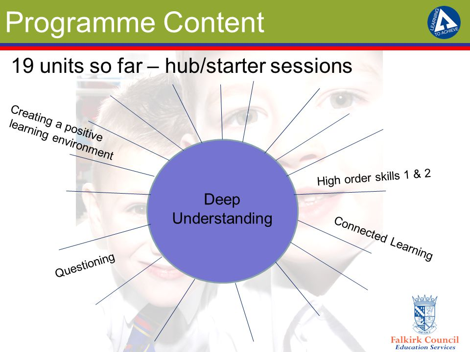 Programme Content 19 units so far – hub/starter sessions Deep Understanding High order skills 1 & 2 Connected Learning Questioning Creating a positive