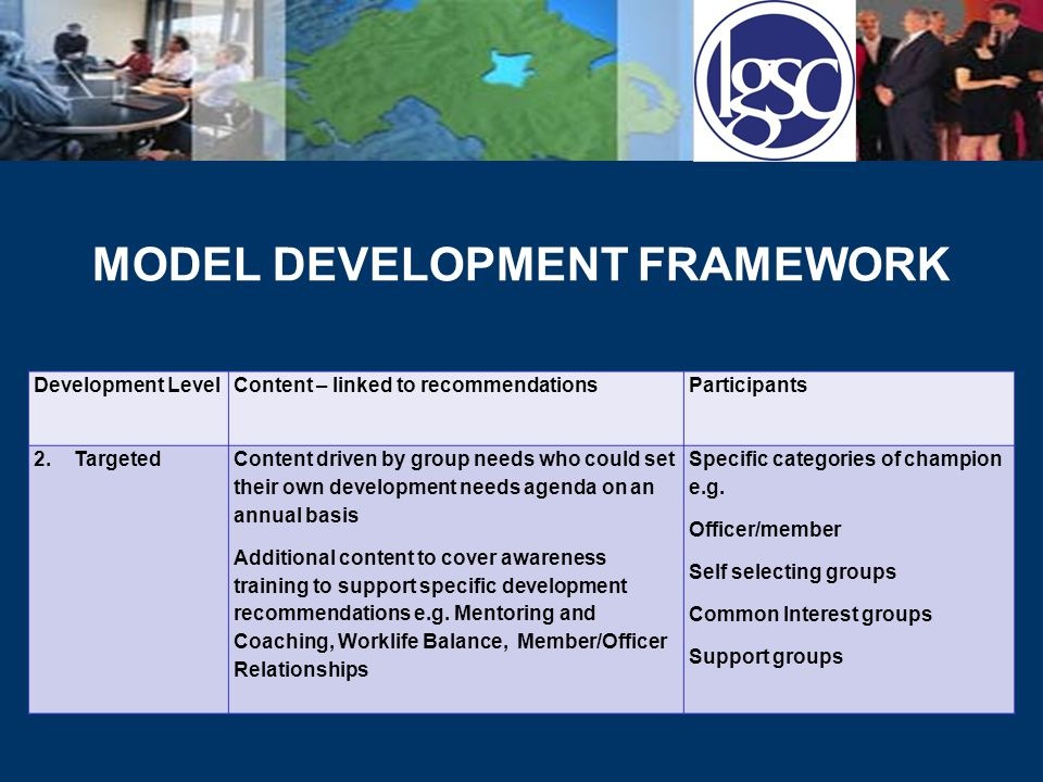 MODEL DEVELOPMENT FRAMEWORK Development LevelContent – linked to recommendationsParticipants 2.TargetedContent driven by group needs who could set their own development needs agenda on an annual basis Additional content to cover awareness training to support specific development recommendations e.g.