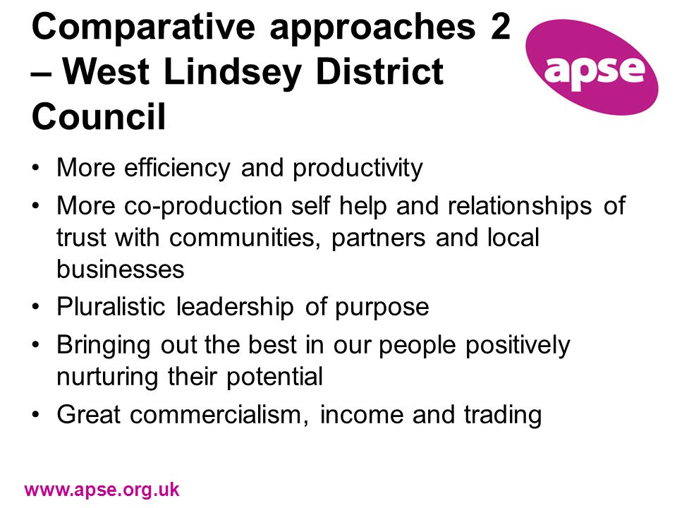 Comparative approaches 2 – West Lindsey District Council More efficiency and productivity More co-production self help and relationships of trust with communities, partners and local businesses Pluralistic leadership of purpose Bringing out the best in our people positively nurturing their potential Great commercialism, income and trading www.apse.org.uk