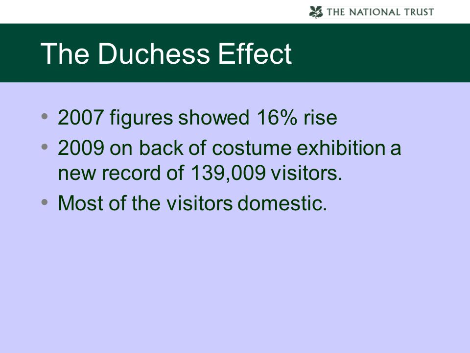 The Duchess Effect 2007 figures showed 16% rise 2009 on back of costume exhibition a new record of 139,009 visitors.