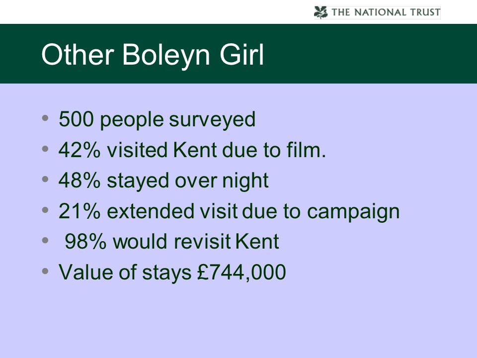 Other Boleyn Girl 500 people surveyed 42% visited Kent due to film.