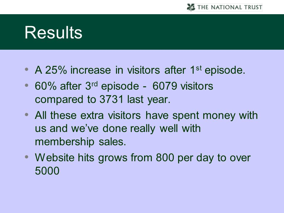 Results A 25% increase in visitors after 1 st episode.